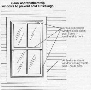 caulking, windows, home improvement