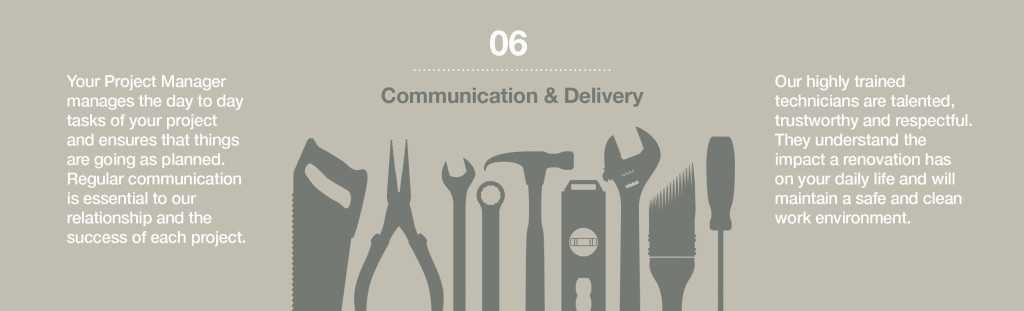 Communication & Delivery