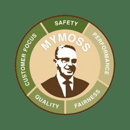 MOSS Guiding Principles-transparent background